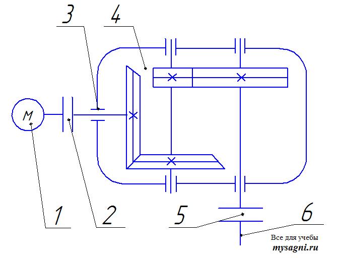 Детали Кинематическая схема