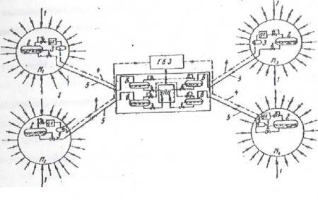 Грозненская высоконапорная система нефтегазосбора